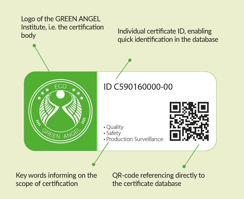 znak_certyfikacji