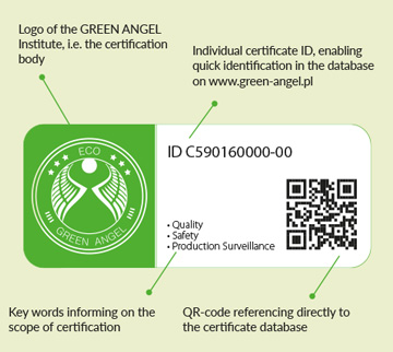 start_znak_certyfikacji